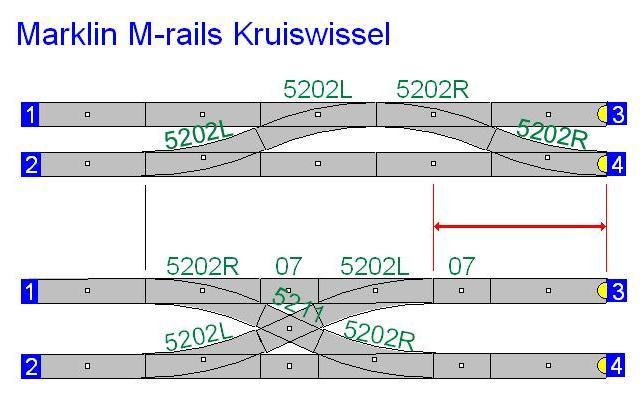 Combinaisons de voies possibles M%C3%A4rklin_mrails-kruiswissel