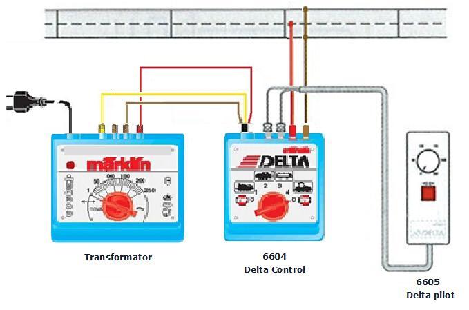 m u00e4rklin delta control